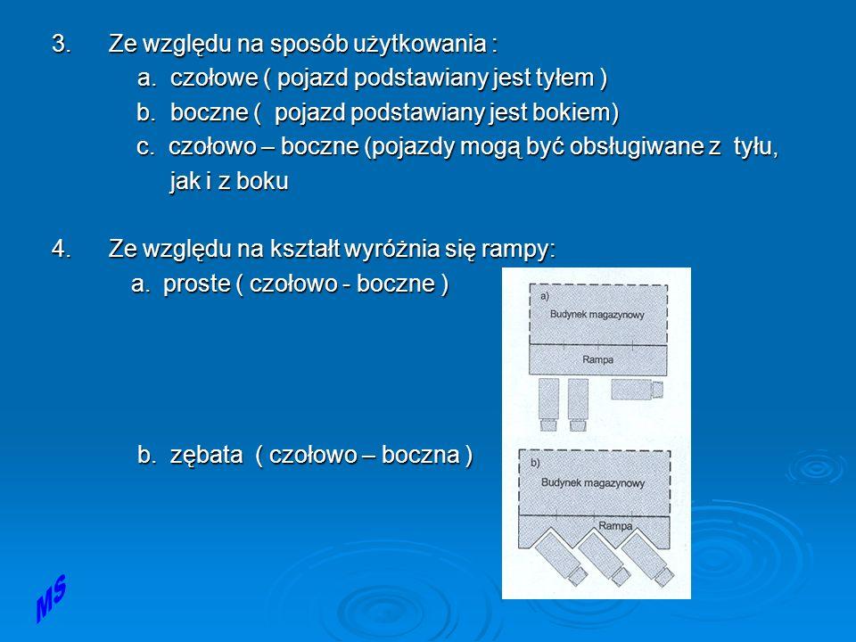 3.Ze względu na sposób użytkowania : a. czołowe ( pojazd podstawiany jest tyłem ) b.