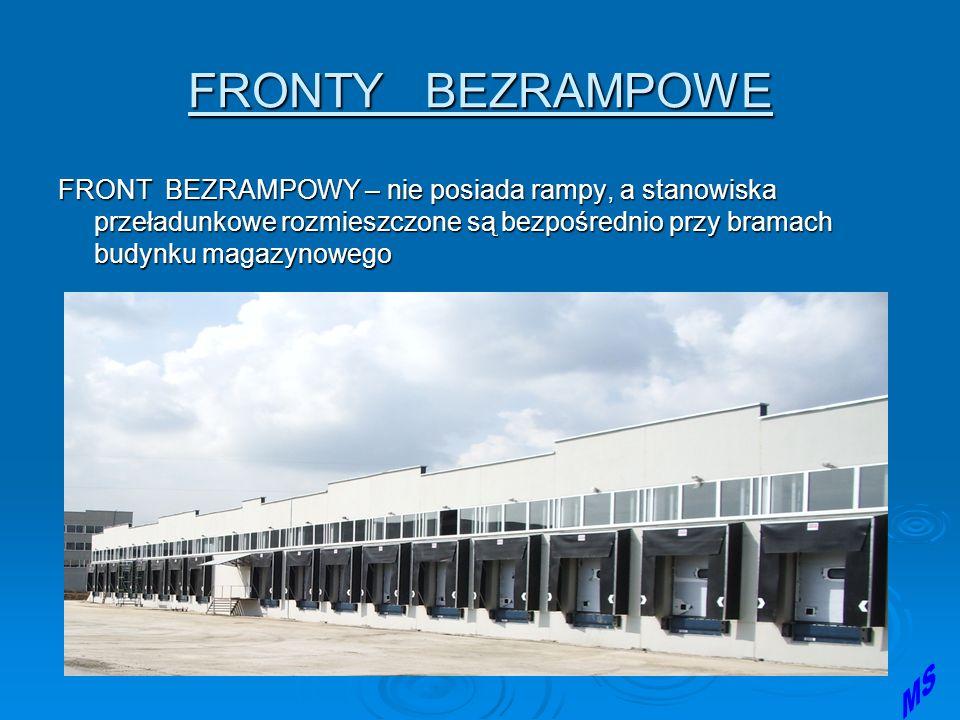 FRONTY BEZRAMPOWE FRONT BEZRAMPOWY – nie posiada rampy, a stanowiska przeładunkowe rozmieszczone są bezpośrednio przy bramach budynku magazynowego