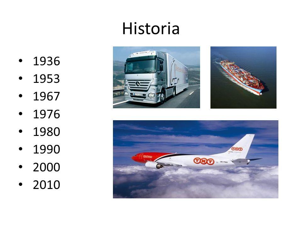 Historia 1936 1953 1967 1976 1980 1990 2000 2010