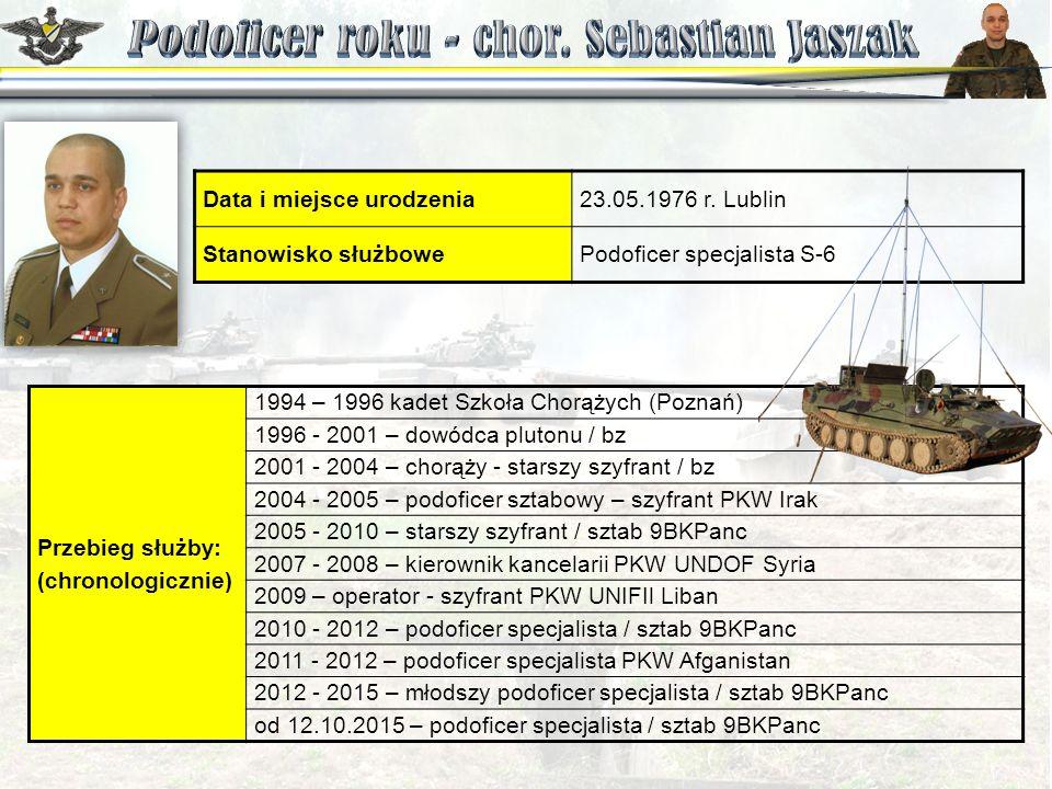 Data i miejsce urodzenia23.05.1976 r.
