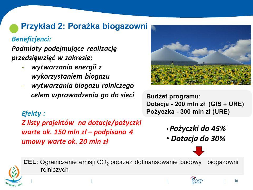 | 10 | | | Budżet programu: Dotacja - 200 mln zł (GIS + URE) Pożyczka - 300 mln zł (URE) Beneficjenci: Podmioty podejmujące realizację przedsięwzięć w