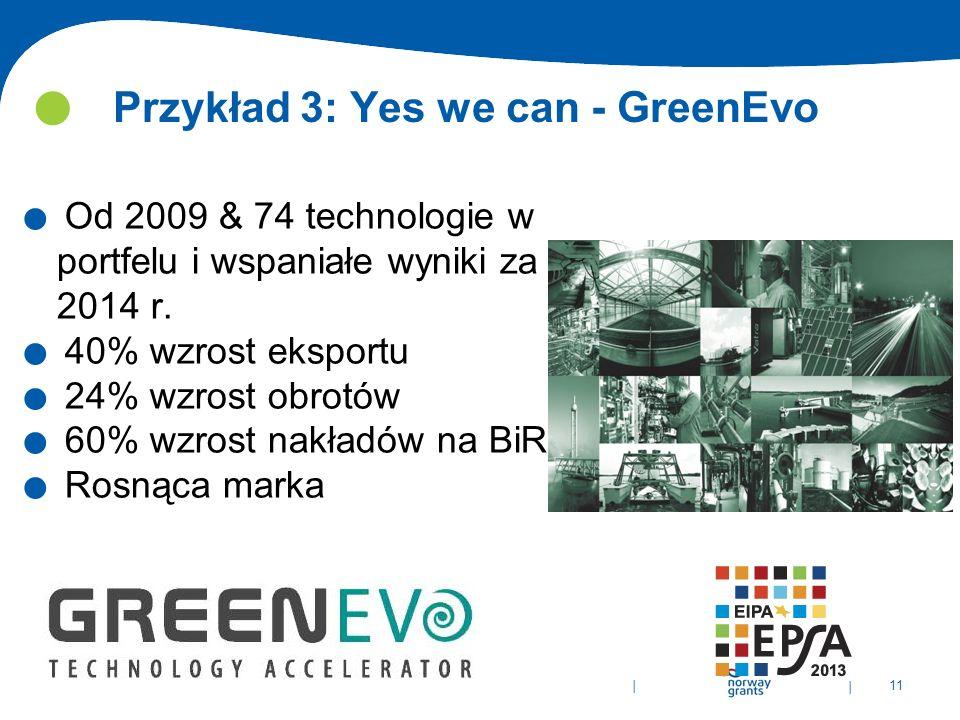| 11 | | | Przykład 3: Yes we can - GreenEvo. Od 2009 & 74 technologie w portfelu i wspaniałe wyniki za 2014 r.. 40% wzrost eksportu. 24% wzrost obrot