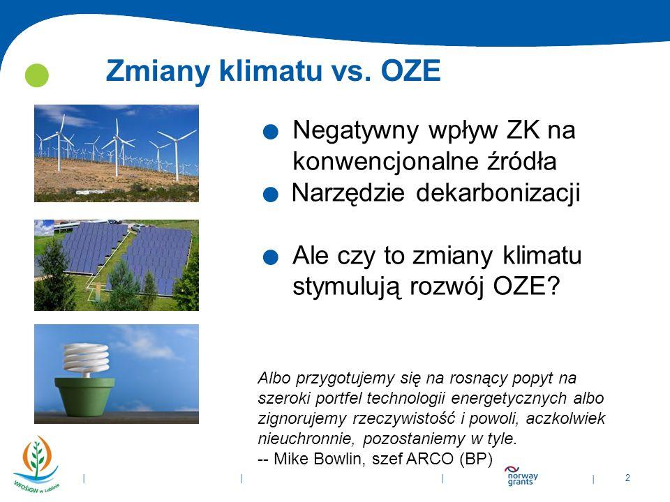 | 3 | | | Cele rozwoju OZE - legislacja.Dyrektywa 2009/28 – cele na rok 2020 1) 20% udział en.