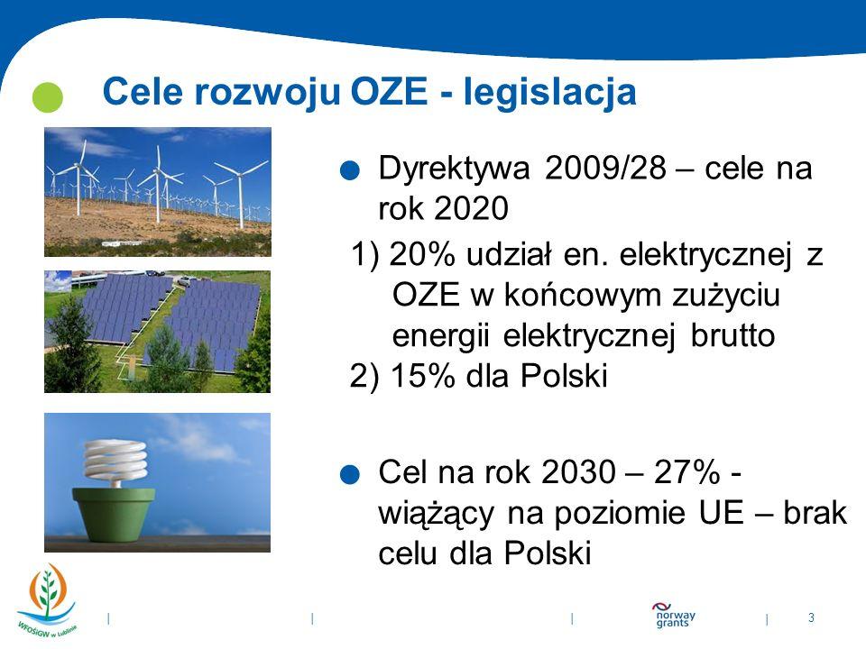 | 3 | | | Cele rozwoju OZE - legislacja. Dyrektywa 2009/28 – cele na rok 2020 1) 20% udział en. elektrycznej z OZE w końcowym zużyciu energii elektryc