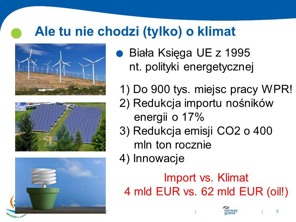 | 5 | | | Ale tu nie chodzi (tylko) o klimat. Biała Księga UE z 1995 nt. polityki energetycznej 1) Do 900 tys. miejsc pracy WPR! 2) Redukcja importu n
