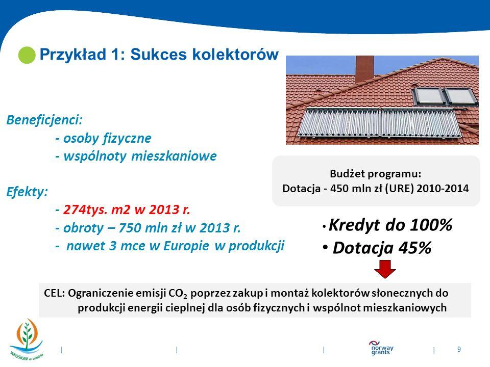 | 9 | | | Budżet programu: Dotacja - 450 mln zł (URE) 2010-2014 Beneficjenci: - osoby fizyczne - wspólnoty mieszkaniowe Efekty: - 274tys. m2 w 2013 r.
