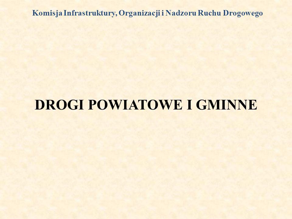 DROGI POWIATOWE I GMINNE Komisja Infrastruktury, Organizacji i Nadzoru Ruchu Drogowego