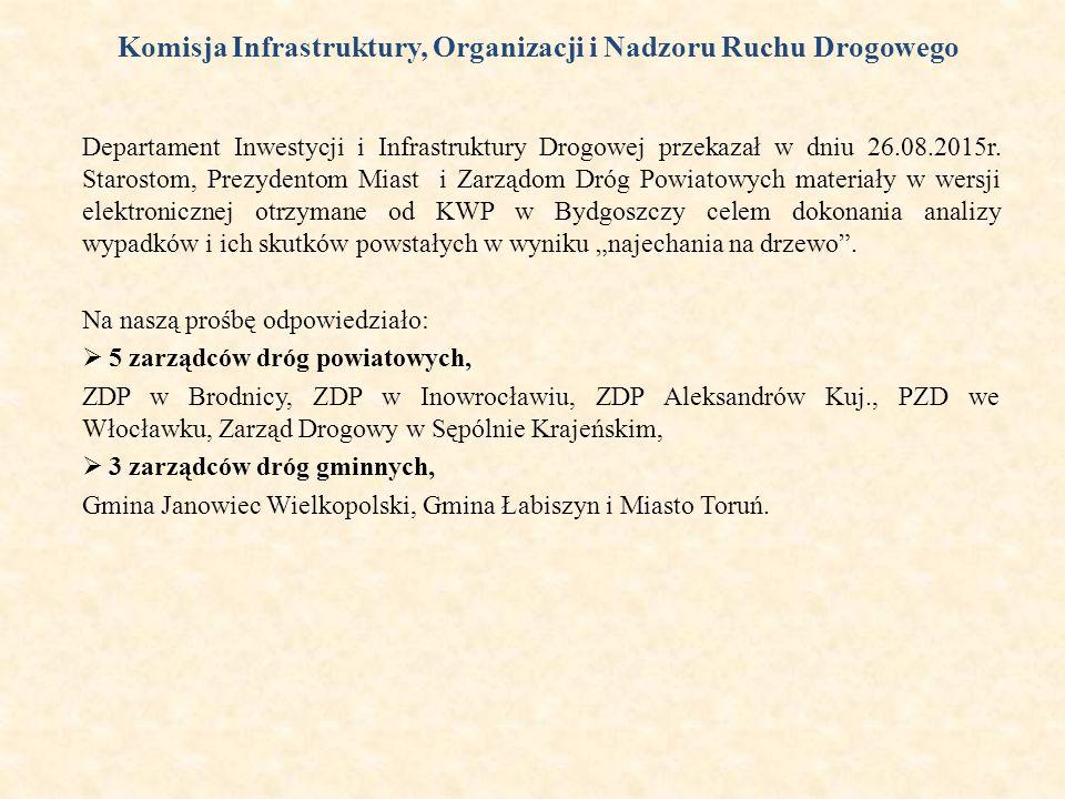 Departament Inwestycji i Infrastruktury Drogowej przekazał w dniu 26.08.2015r.