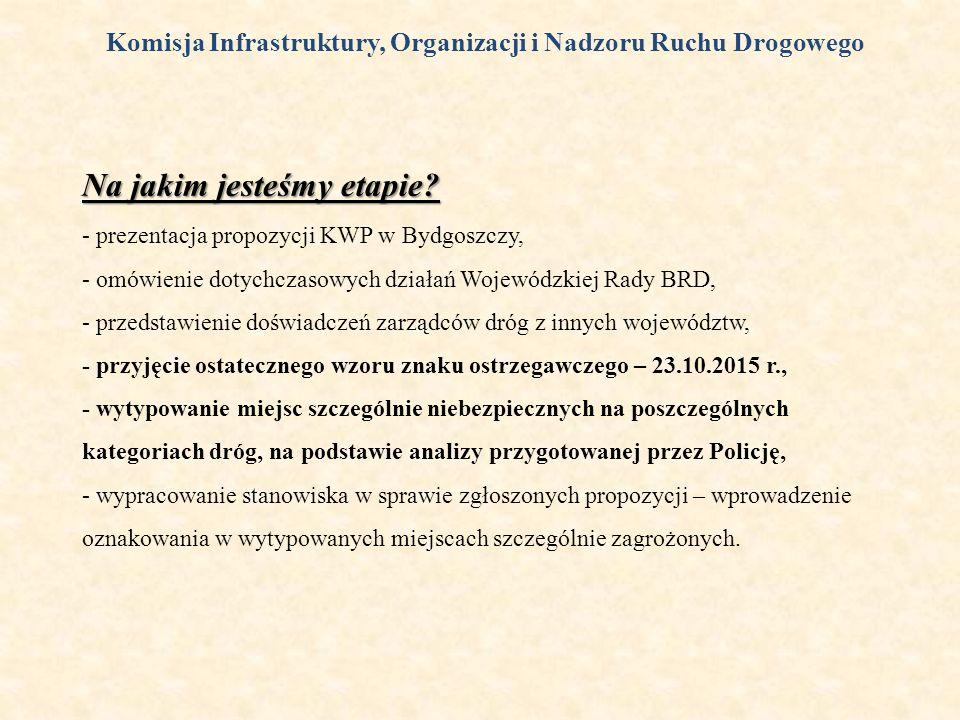 Zaangażowani w projekt: 1.GDDKiA o/Bydgoszcz, 2.ZDW w Bydgoszczy, 3.Powiatowe Zarządy Dróg i Starostwa Powiatowe, 4.Urzędy miast i gmin.
