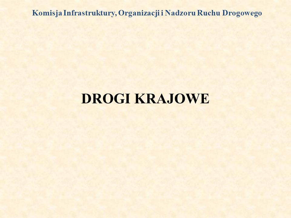 DROGI KRAJOWE Komisja Infrastruktury, Organizacji i Nadzoru Ruchu Drogowego