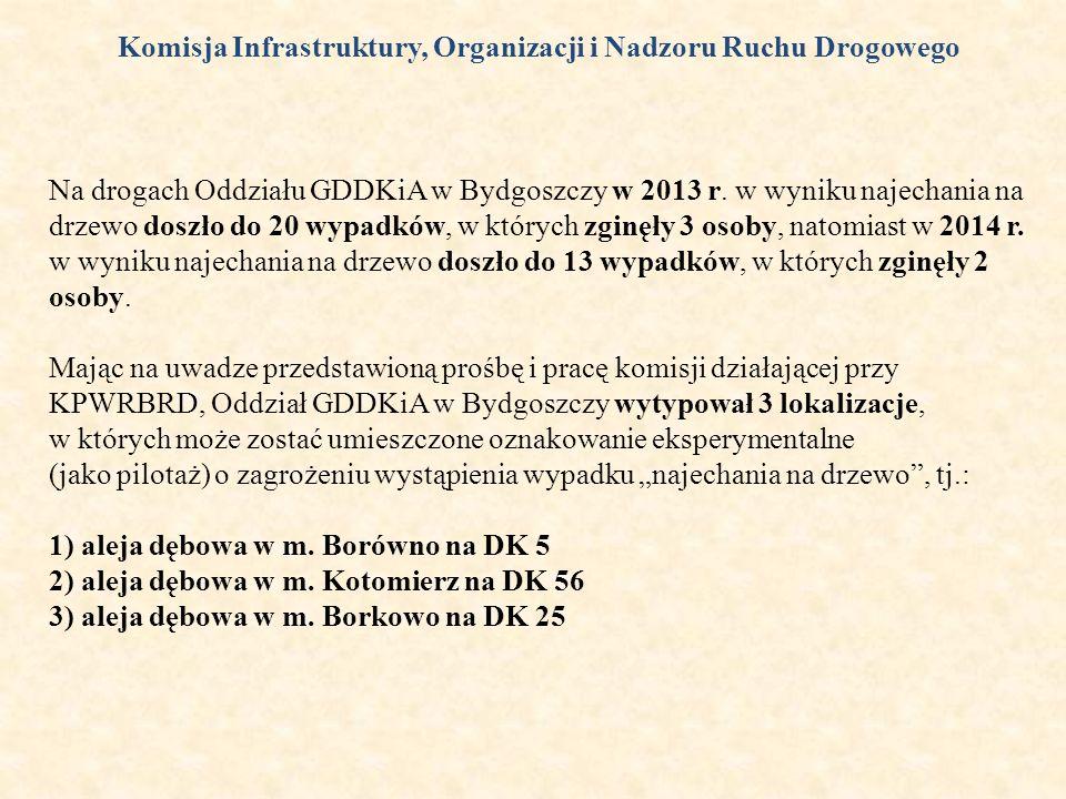 DROGI WOJEWÓDZKIE Komisja Infrastruktury, Organizacji i Nadzoru Ruchu Drogowego