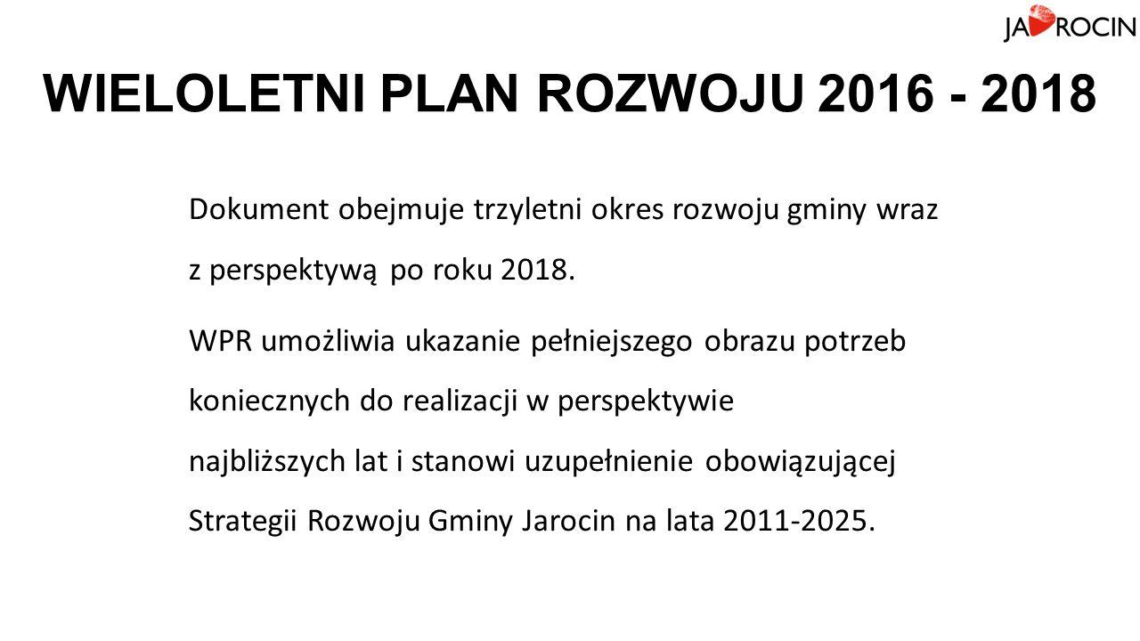 WIELOLETNI PLAN ROZWOJU 2016 - 2018 Dokument obejmuje trzyletni okres rozwoju gminy wraz z perspektywą po roku 2018.
