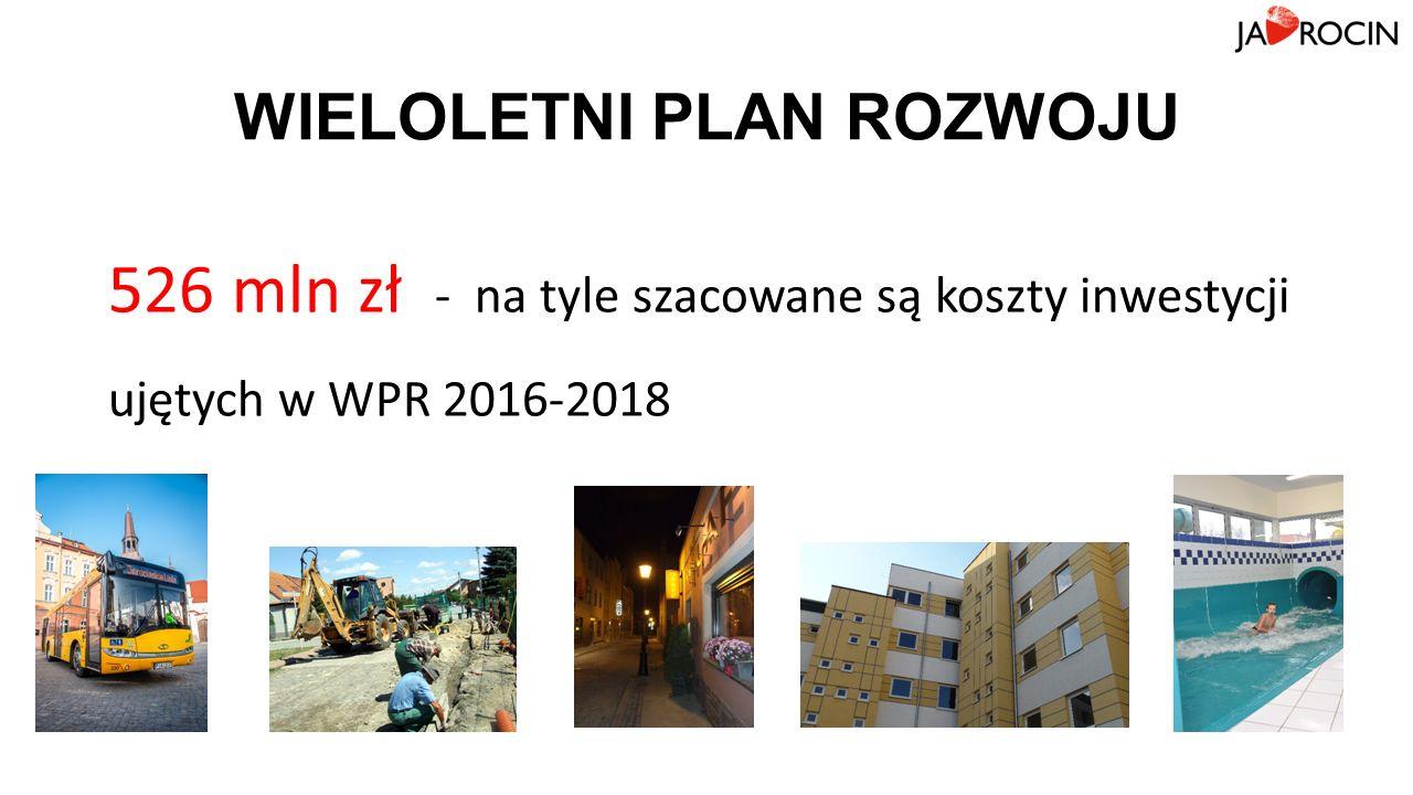 WIELOLETNI PLAN ROZWOJU 526 mln zł - na tyle szacowane są koszty inwestycji ujętych w WPR 2016-2018