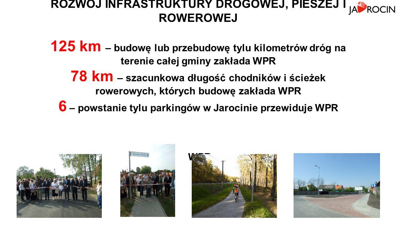 ROZWÓJ INFRASTRUKTURY DROGOWEJ, PIESZEJ I ROWEROWEJ 125 km – budowę lub przebudowę tylu kilometrów dróg na terenie całej gminy zakłada WPR 78 km – szacunkowa długość chodników i ścieżek rowerowych, których budowę zakłada WPR 6 – powstanie tylu parkingów w Jarocinie przewiduje WPR WPR