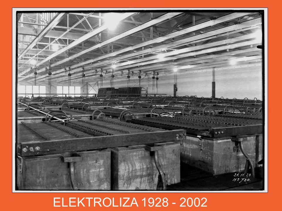 ELEKTROLIZA 1928 - 2002 Wybudowany na terenie huty BERNHARDI pierwszy w Polsce zakład elektrolizy cynku, w 1938 roku osiąga wysoką produkcję 20 000 ton cynku elektrolitycznego.
