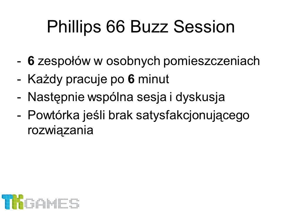 Phillips 66 Buzz Session -6 zespołów w osobnych pomieszczeniach -Każdy pracuje po 6 minut -Następnie wspólna sesja i dyskusja -Powtórka jeśli brak sat