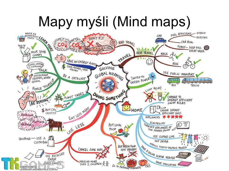 Mapy myśli (Mind maps)