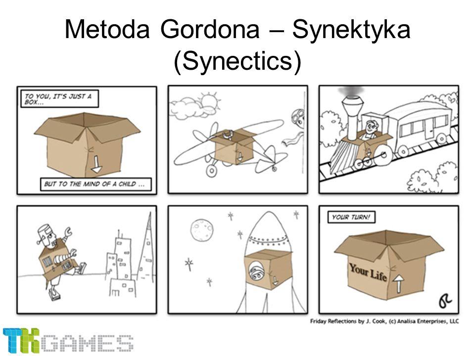 Metoda Gordona – Synektyka (Synectics)