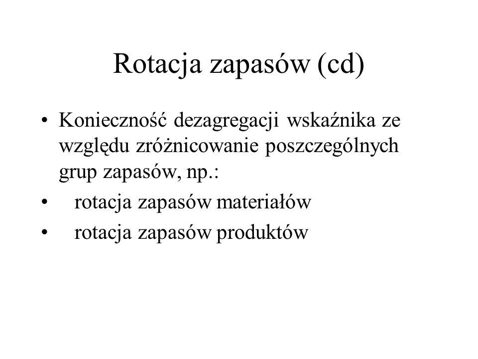 Rotacja zapasów (cd) Konieczność dezagregacji wskaźnika ze względu zróżnicowanie poszczególnych grup zapasów, np.: rotacja zapasów materiałów rotacja zapasów produktów