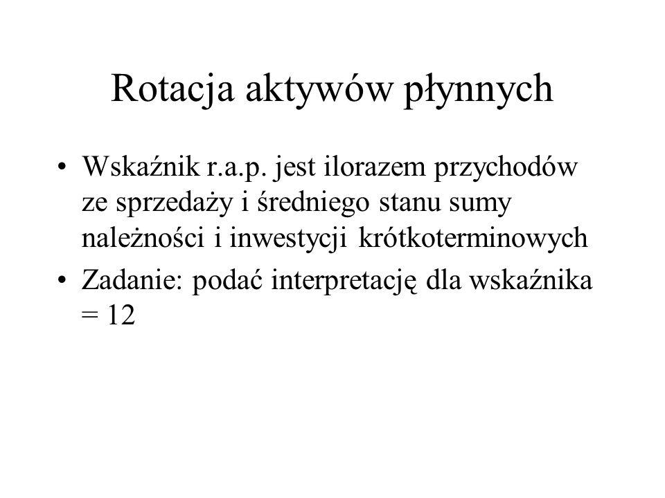 Rotacja aktywów płynnych Wskaźnik r.a.p.