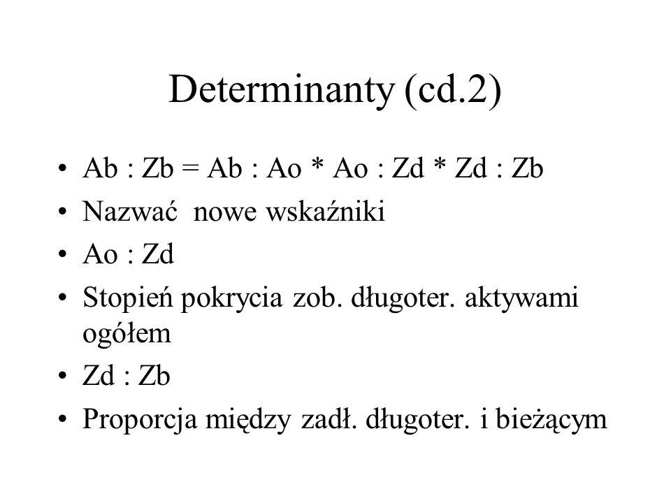 Determinanty (cd) Nazwij relacje: Ab : Zb Wskaźnik bieżącej płynności Ab : Ao Wskaźnik struktury (udział Ab w Ao) Ao : Zo Wskaźnik pokrycia zob.og. ak