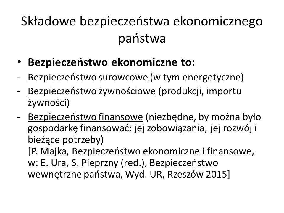 Uwarunkowania bezpieczeństwa ekonomicznego państwa Wewnętrzne: Bogactwa naturalne (zrozumiałe) Polityka gospodarcza władz państwowych (interwencjonizm/centralne sterowanie/protekcjonizm, skrajny liberalizm czy coś pomiędzy, pośrodku?) Kapitał finansowy (środki niezbędne na inwestycje…) Kapitał ludzki (od tego w dużym stopniu zależy, jakiego typu gospodarka rozwija się w państwie: innowacyjna, oparta na wiedzy, oferująca zaawansowane technologicznie gotowe wyroby, czy nie) [R.