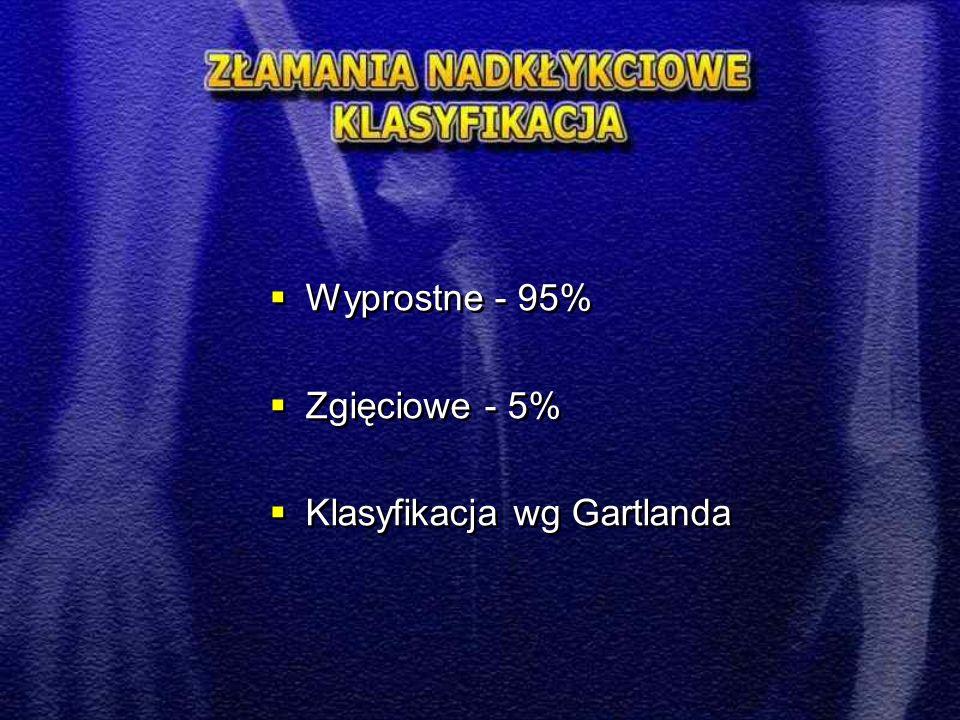  Wyprostne - 95%  Zgięciowe - 5%  Klasyfikacja wg Gartlanda  Wyprostne - 95%  Zgięciowe - 5%  Klasyfikacja wg Gartlanda