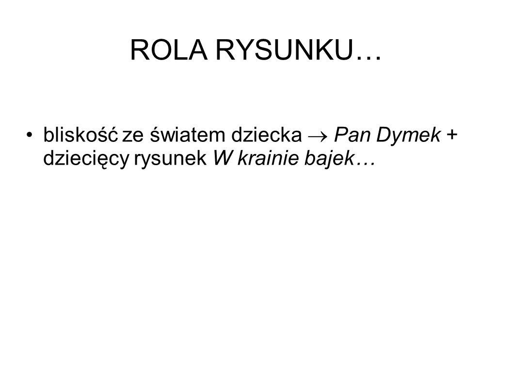 ROLA RYSUNKU… bliskość ze światem dziecka  Pan Dymek + dziecięcy rysunek W krainie bajek…