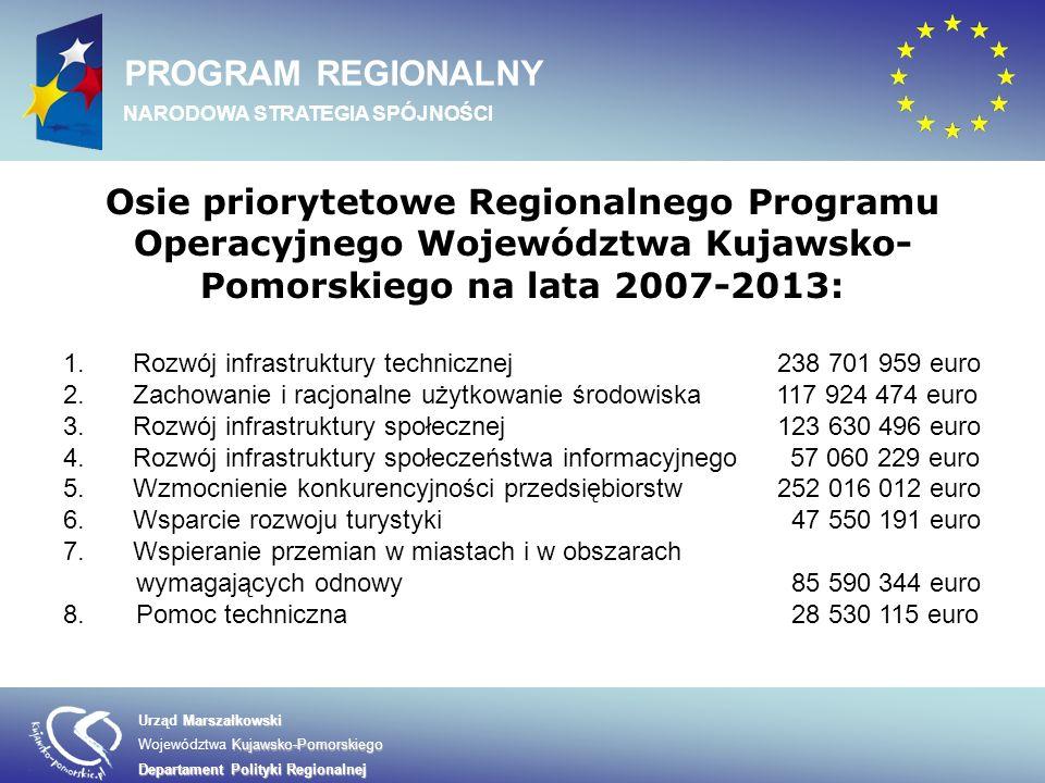 Marszałkowski Urząd Marszałkowski Kujawsko-Pomorskiego Województwa Kujawsko-Pomorskiego Departament Polityki Regionalnej PROGRAM REGIONALNY NARODOWA STRATEGIA SPÓJNOŚCI Oś priorytetowa 5.
