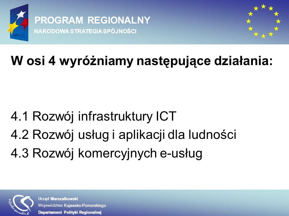 Marszałkowski Urząd Marszałkowski Kujawsko-Pomorskiego Województwa Kujawsko-Pomorskiego Departament Polityki Regionalnej PROGRAM REGIONALNY NARODOWA STRATEGIA SPÓJNOŚCI W osi 4 wyróżniamy następujące działania: 4.1 Rozwój infrastruktury ICT 4.2 Rozwój usług i aplikacji dla ludności 4.3 Rozwój komercyjnych e-usług