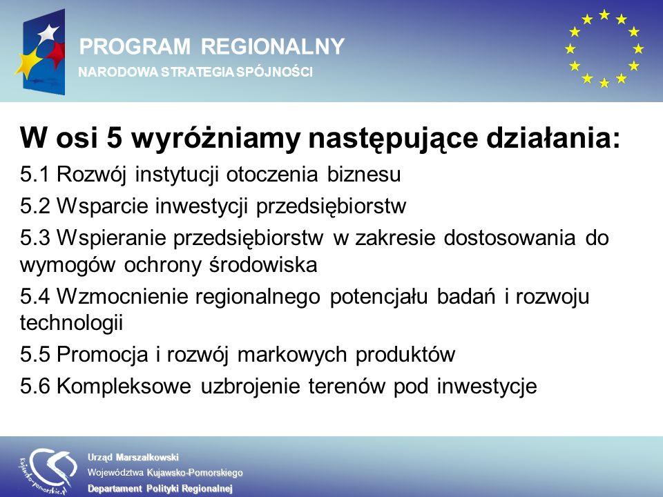 Marszałkowski Urząd Marszałkowski Kujawsko-Pomorskiego Województwa Kujawsko-Pomorskiego Departament Polityki Regionalnej PROGRAM REGIONALNY NARODOWA STRATEGIA SPÓJNOŚCI W osi 5 wyróżniamy następujące działania: 5.1 Rozwój instytucji otoczenia biznesu 5.2 Wsparcie inwestycji przedsiębiorstw 5.3 Wspieranie przedsiębiorstw w zakresie dostosowania do wymogów ochrony środowiska 5.4 Wzmocnienie regionalnego potencjału badań i rozwoju technologii 5.5 Promocja i rozwój markowych produktów 5.6 Kompleksowe uzbrojenie terenów pod inwestycje