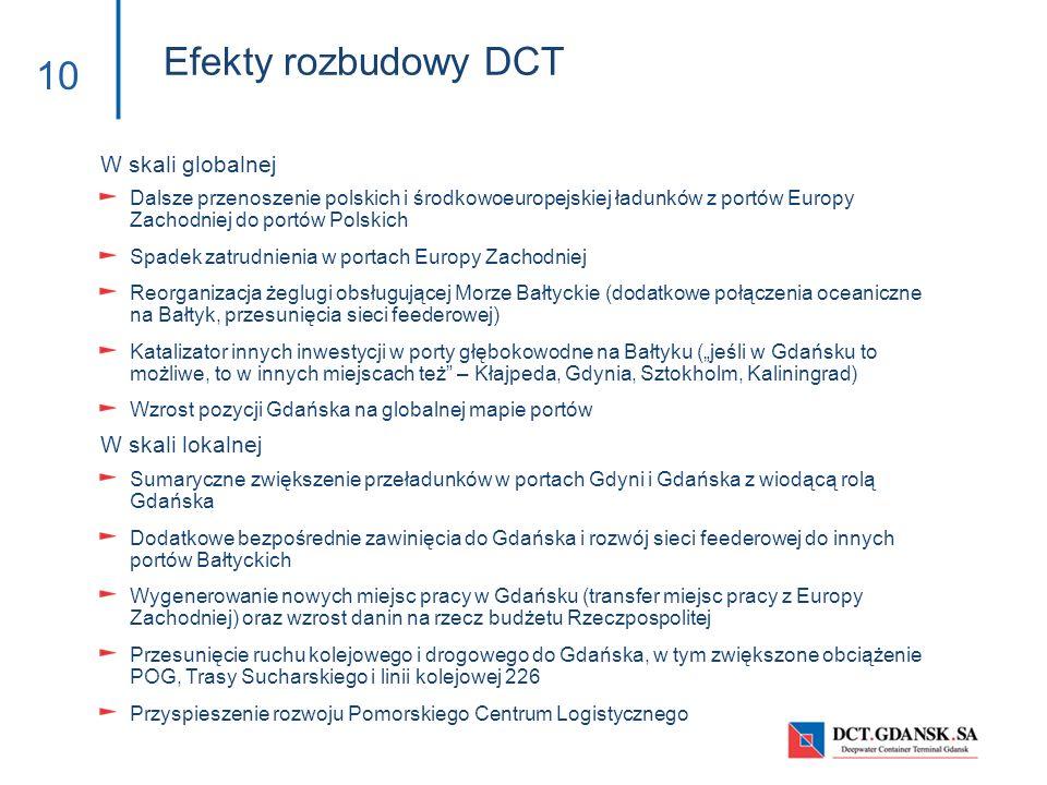 Dalsze przenoszenie polskich i środkowoeuropejskiej ładunków z portów Europy Zachodniej do portów Polskich Spadek zatrudnienia w portach Europy Zachod