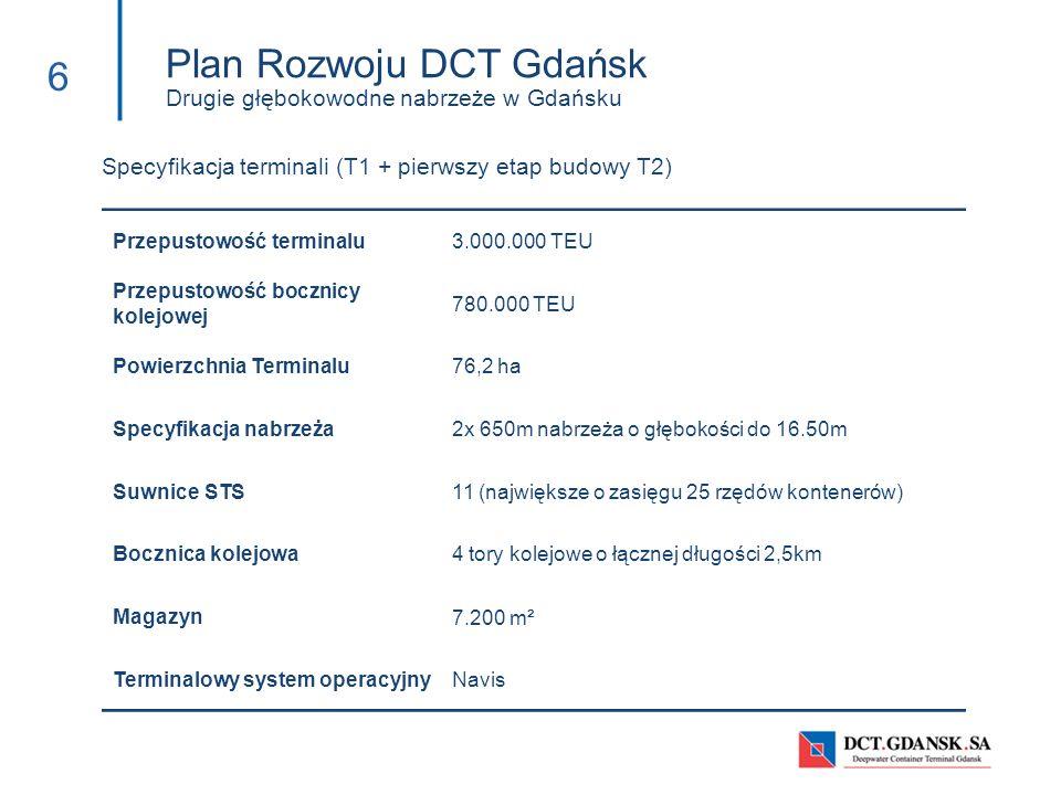 Plan Rozwoju DCT Gdańsk Drugie głębokowodne nabrzeże w Gdańsku 6 Specyfikacja terminali (T1 + pierwszy etap budowy T2) Przepustowość terminalu3.000.00