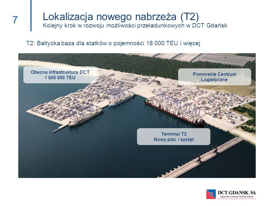 7 T2: Bałtycka baza dla statków o pojemności 18 000 TEU i więcej Obecna infrastruktura DCT 1 500 000 TEU Lokalizacja nowego nabrzeża (T2) Kolejny krok
