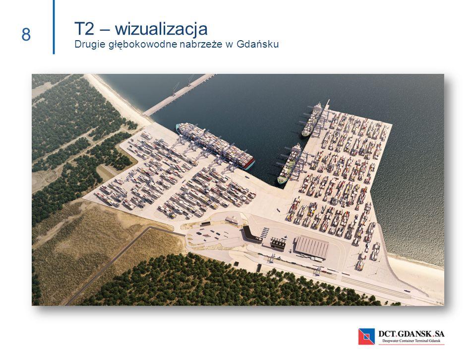 T2 – wizualizacja Drugie głębokowodne nabrzeże w Gdańsku 8
