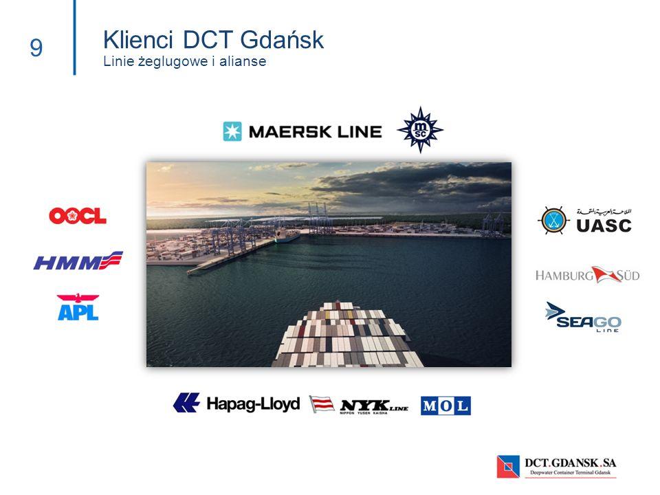 Klienci DCT Gdańsk Linie żeglugowe i alianse 9