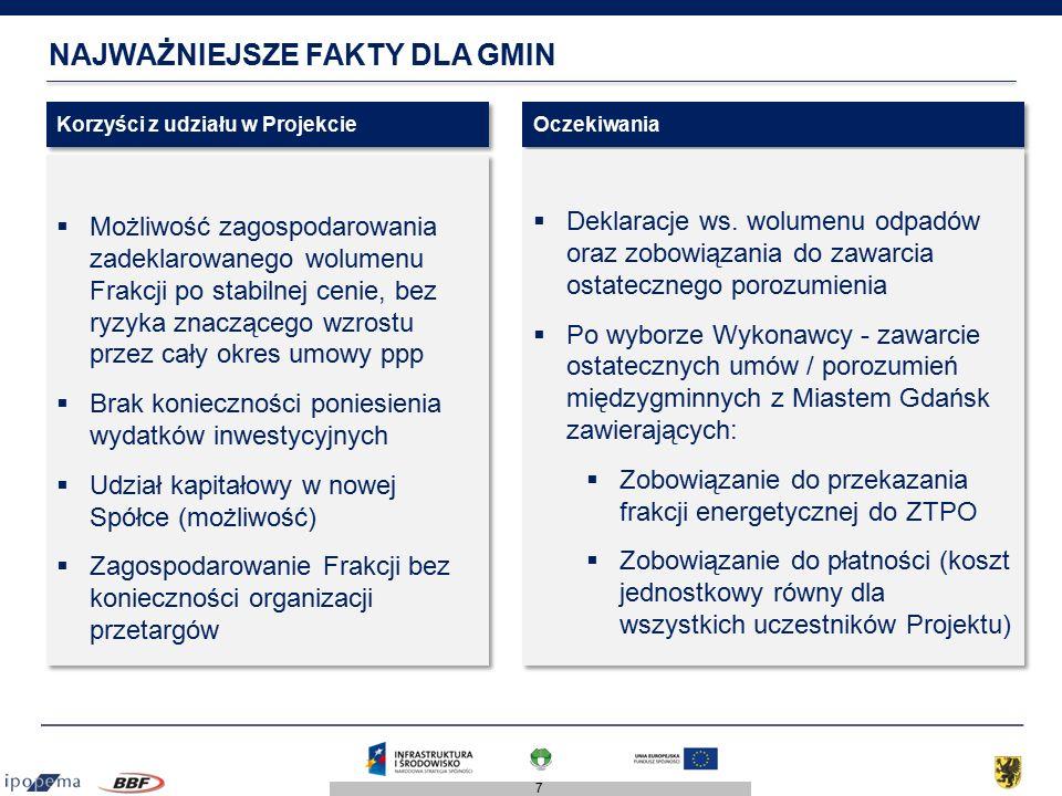 8 ZAKŁAD TERMICZNEGO PRZETWARZANIA ODPADÓW W GDAŃSKU 47 gmin podjęło dotąd uchwały o przekazaniu odpadów do ZTPO, w tym wszystkie największe samorządy Gdański projekt, ale wymiar regionalny Struktura prawna Projektu  System oparty jest porozumieniach międzygminnych, w ramach których poszczególne gminy przekażą Miastu Gdańsk zadanie własne polegające na zagospodarowaniu Frakcji oraz zobowiążą się do płatności za jego realizację.