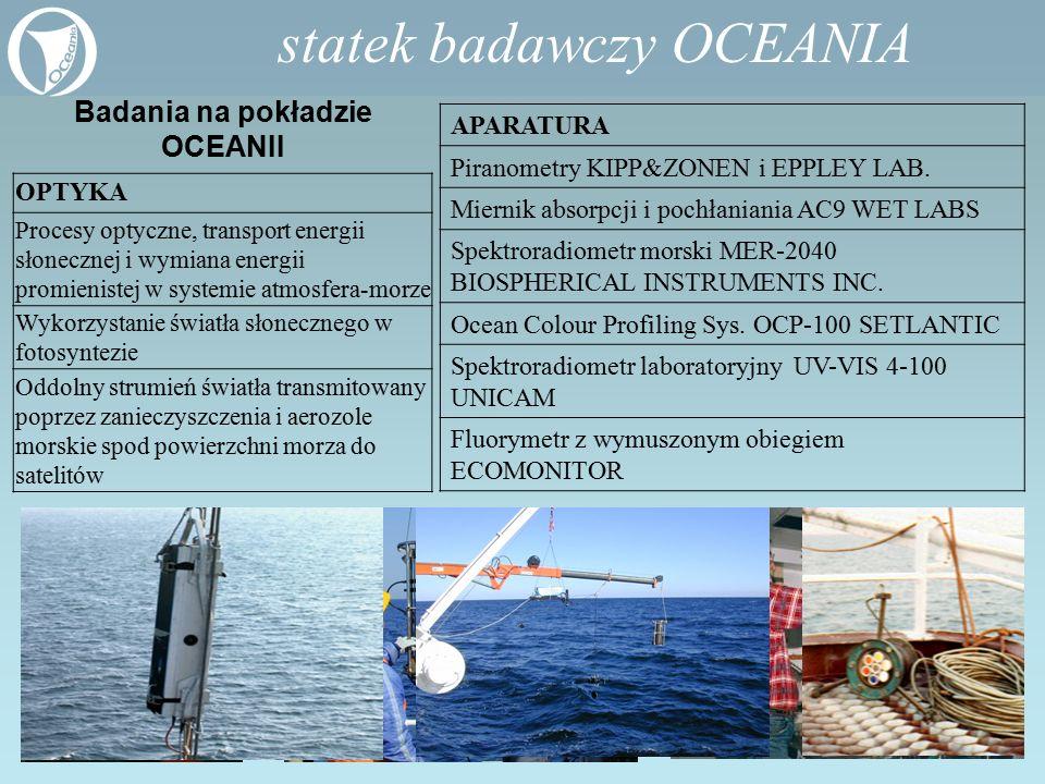 OPTYKA Procesy optyczne, transport energii słonecznej i wymiana energii promienistej w systemie atmosfera-morze Wykorzystanie światła słonecznego w fo