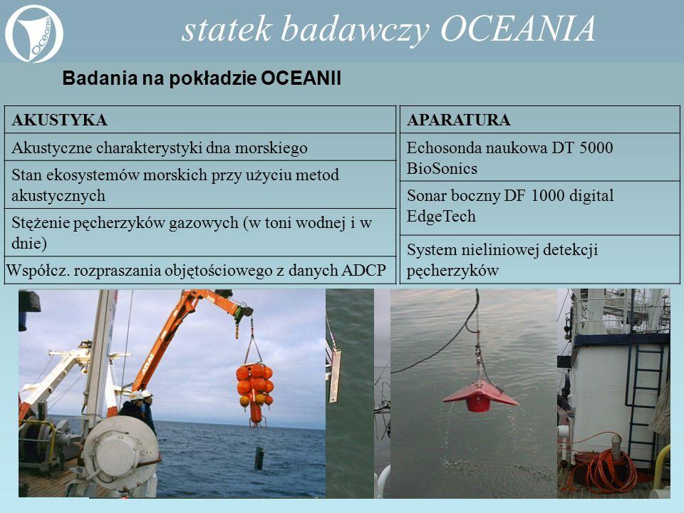 AKUSTYKA Akustyczne charakterystyki dna morskiego Stan ekosystemów morskich przy użyciu metod akustycznych Stężenie pęcherzyków gazowych (w toni wodne