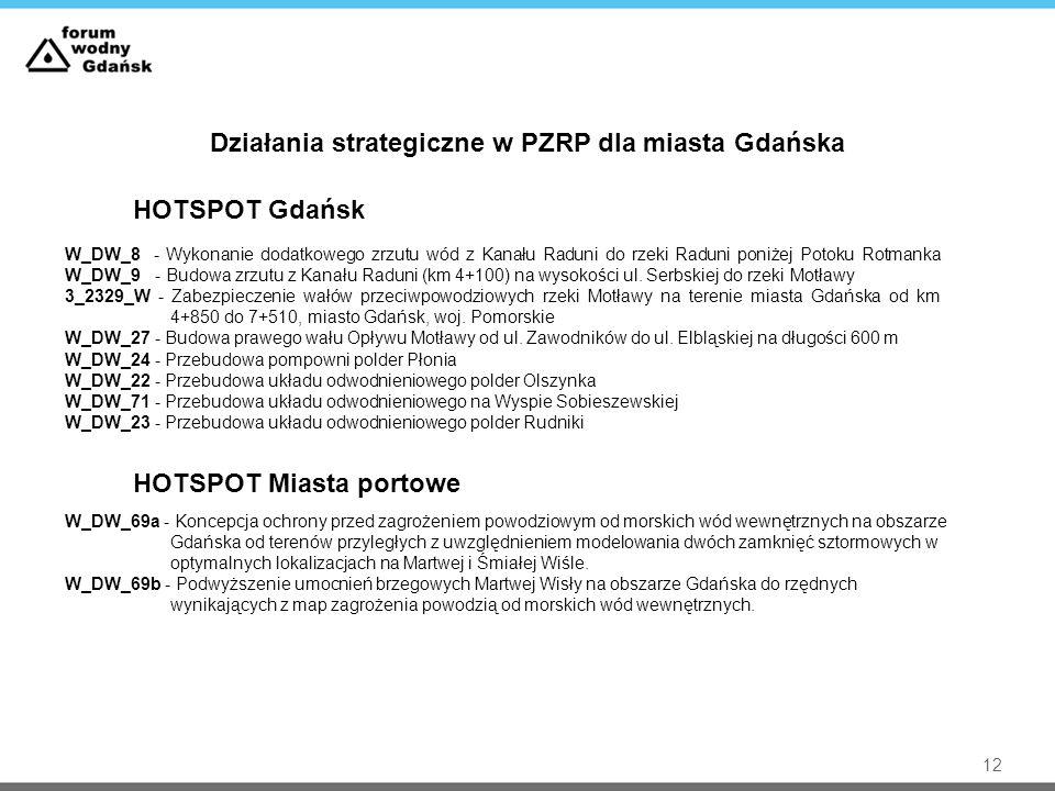 12 Działania strategiczne w PZRP dla miasta Gdańska HOTSPOT Gdańsk HOTSPOT Miasta portowe W_DW_8 - Wykonanie dodatkowego zrzutu wód z Kanału Raduni do