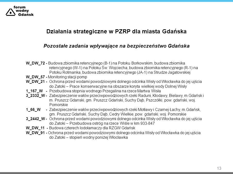 13 Pozostałe zadania wpływające na bezpieczeństwo Gdańska W_DW_72 - Budowa zbiornika retencyjnego (B-1) na Potoku Borkowskim, budowa zbiornika retency