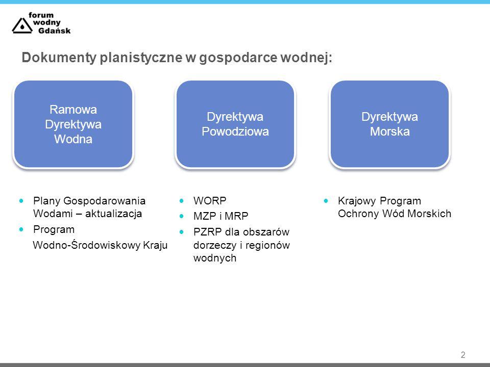 Dokumenty planistyczne w gospodarce wodnej: Plany Gospodarowania Wodami – aktualizacja Program Wodno-Środowiskowy Kraju WORP MZP i MRP PZRP dla obszar