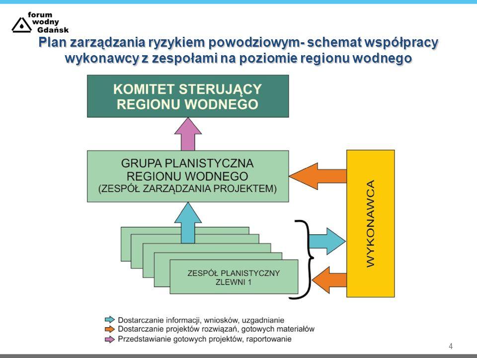 Plan Zarządzania Ryzykiem Powodziowym 1.Streszczenie w języku nietechnicznym 2.Wprowadzenie 3.Opis obszaru planowania 4.Partnerzy procesu planowania i zasady udziału społecznego 5.Podsumowanie wstępnej oceny ryzyka powodziowego 6.Ocena zagrożenia powodziowego 7.Ocena ryzyka powodziowego 8.Analiza obecnego systemu zarządzania ryzykiem 9.Diagnoza problemów 10.Cele zarządzania ryzykiem powodziowym 11.Instrumenty wspomagające realizację działań 12.Podsumowanie działań i ich priorytety 13.Opis zakresu i sposobu koordynacji z Ramową Dyrektywą Wodną i innych dyrektyw środowiskowych 14.Wpływ zmian klimatu na ryzyko powodziowe 15.Podsumowanie strategicznej oceny oddziaływania na środowisko 16.Podsumowanie procesu konsultacji społecznych i informowania społeczeństwa 17.Opis zakresu i sposobu współpracy międzynarodowej 18.Sposób monitorowania postępów realizacji planu zarządzania ryzykiem powodziowym 5