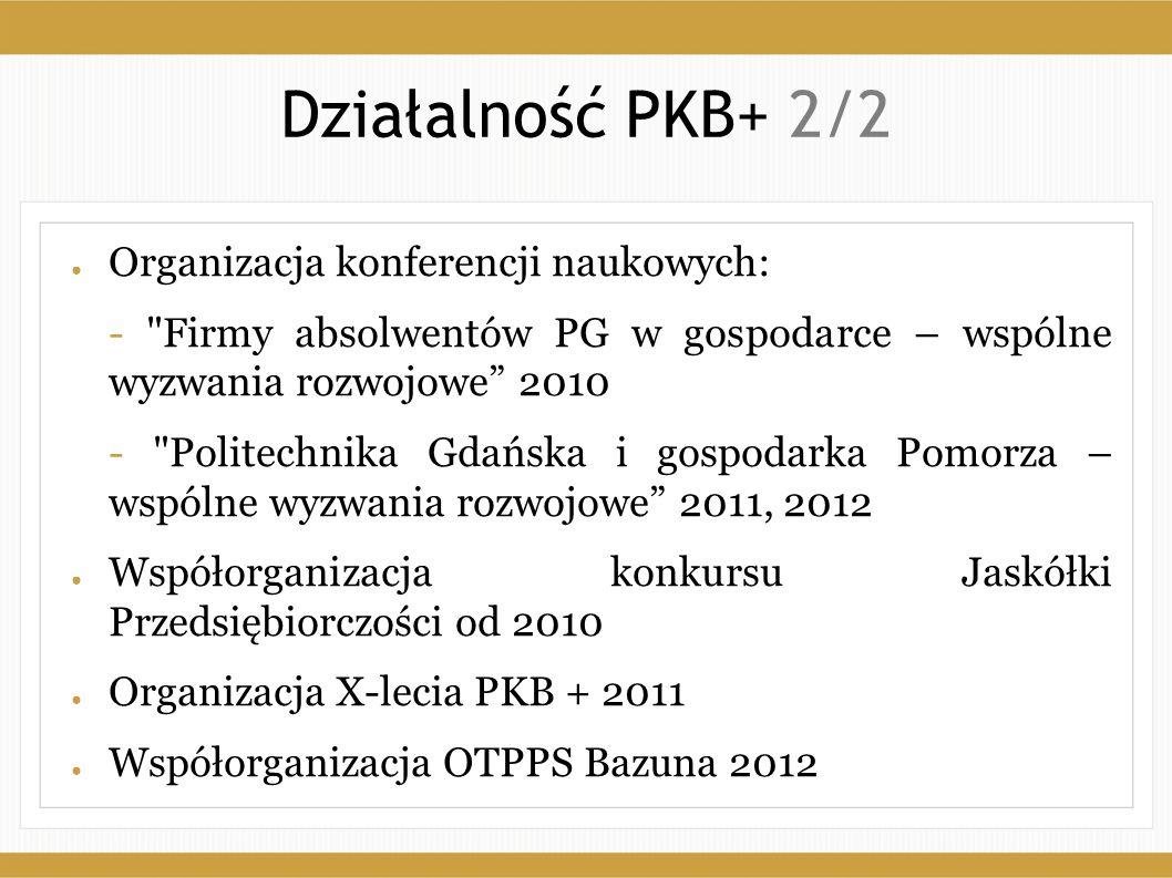 ● Organizacja konferencji naukowych: - Firmy absolwentów PG w gospodarce – wspólne wyzwania rozwojowe 2010 - Politechnika Gdańska i gospodarka Pomorza – wspólne wyzwania rozwojowe 2011, 2012 ● Współorganizacja konkursu Jaskółki Przedsiębiorczości od 2010 ● Organizacja X-lecia PKB + 2011 ● Współorganizacja OTPPS Bazuna 2012 Działalność PKB+ 2/2