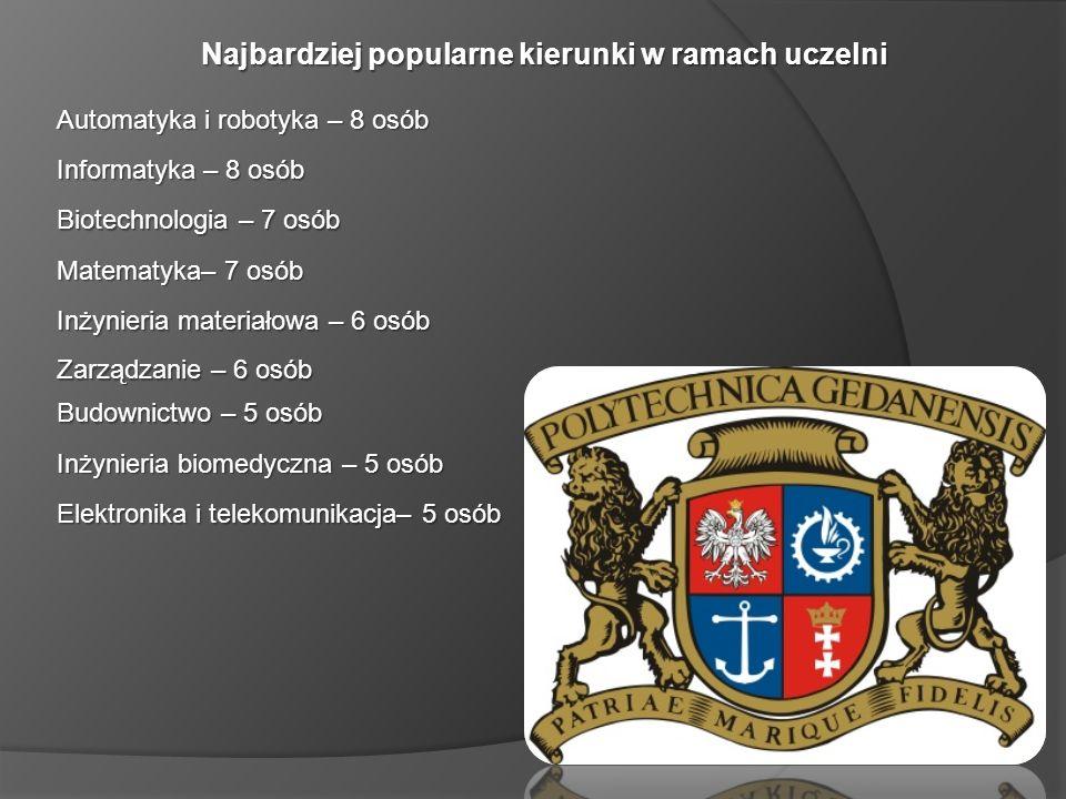AmerykanistykaUniwersytet Gdański Amerykanistyka - Uniwersytet Gdański