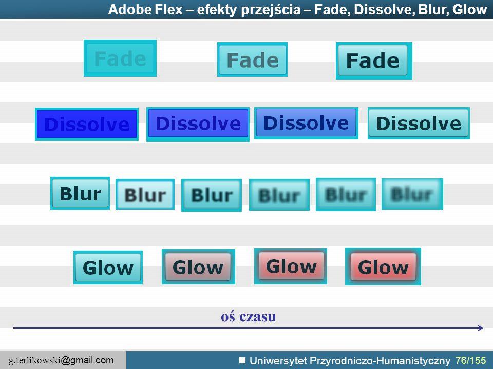 g.terlikowski @gmail.com Uniwersytet Przyrodniczo-Humanistyczny 76/155 Adobe Flex – efekty przejścia – Fade, Dissolve, Blur, Glow oś czasu