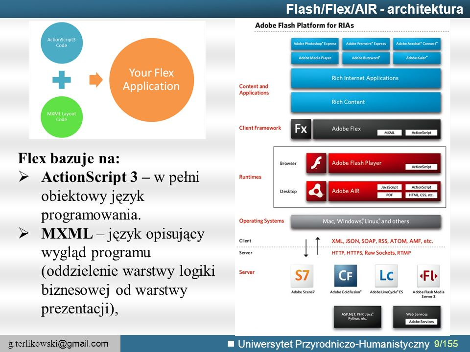 g.terlikowski @gmail.com Uniwersytet Przyrodniczo-Humanistyczny 40/155 Wiązanie danych – metatag Bindable W celu związania własnej właściwości (jako źródła) z właściwością docelową kontrolki, można użyć metatagu [Bindable] Flex zajmie się automatycznym przekopiowaniem danych, w przypadku, gdy nasza właściwość się zmieni.
