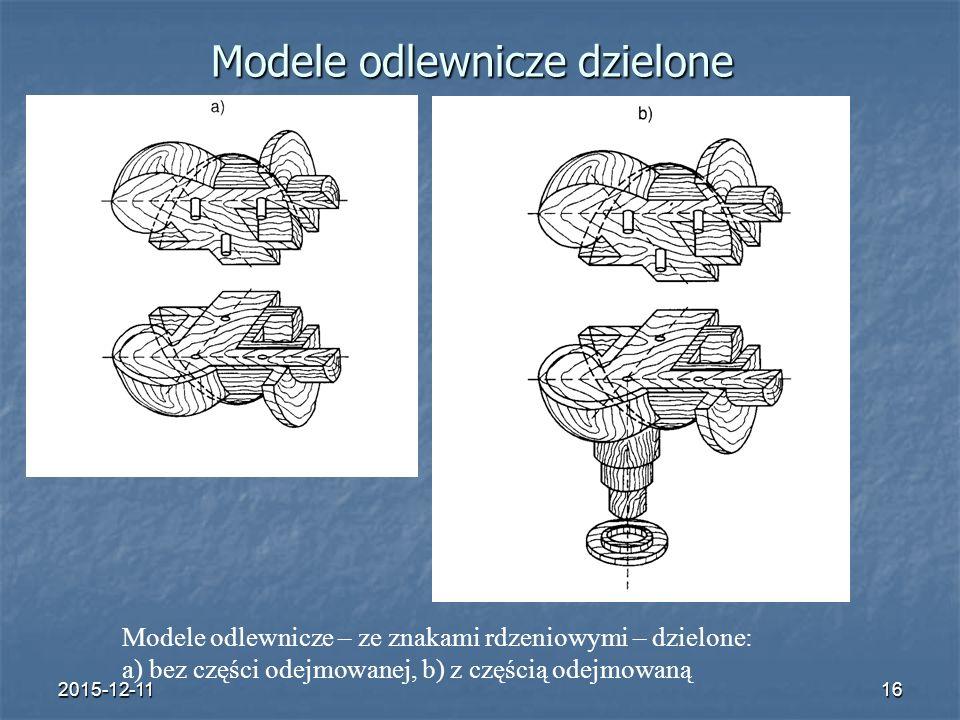 2015-12-1116 Modele odlewnicze dzielone Modele odlewnicze – ze znakami rdzeniowymi – dzielone: a) bez części odejmowanej, b) z częścią odejmowaną