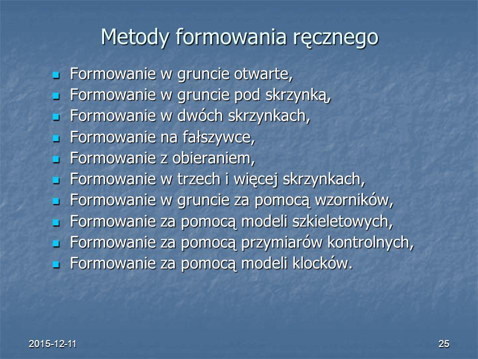2015-12-1125 Metody formowania ręcznego Formowanie w gruncie otwarte, Formowanie w gruncie otwarte, Formowanie w gruncie pod skrzynką, Formowanie w gruncie pod skrzynką, Formowanie w dwóch skrzynkach, Formowanie w dwóch skrzynkach, Formowanie na fałszywce, Formowanie na fałszywce, Formowanie z obieraniem, Formowanie z obieraniem, Formowanie w trzech i więcej skrzynkach, Formowanie w trzech i więcej skrzynkach, Formowanie w gruncie za pomocą wzorników, Formowanie w gruncie za pomocą wzorników, Formowanie za pomocą modeli szkieletowych, Formowanie za pomocą modeli szkieletowych, Formowanie za pomocą przymiarów kontrolnych, Formowanie za pomocą przymiarów kontrolnych, Formowanie za pomocą modeli klocków.