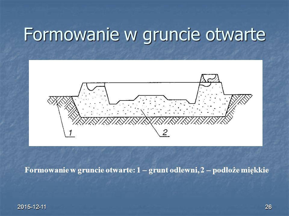 2015-12-1126 Formowanie w gruncie otwarte Formowanie w gruncie otwarte: 1 – grunt odlewni, 2 – podłoże miękkie